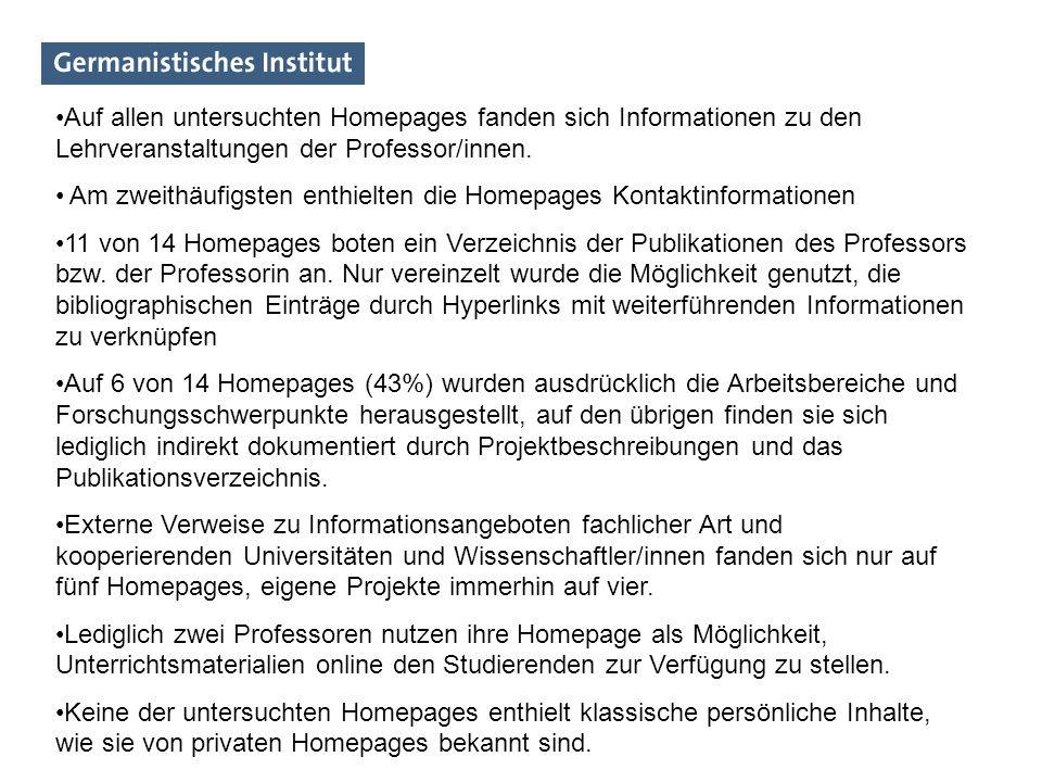 Auf allen untersuchten Homepages fanden sich Informationen zu den Lehrveranstaltungen der Professor/innen.