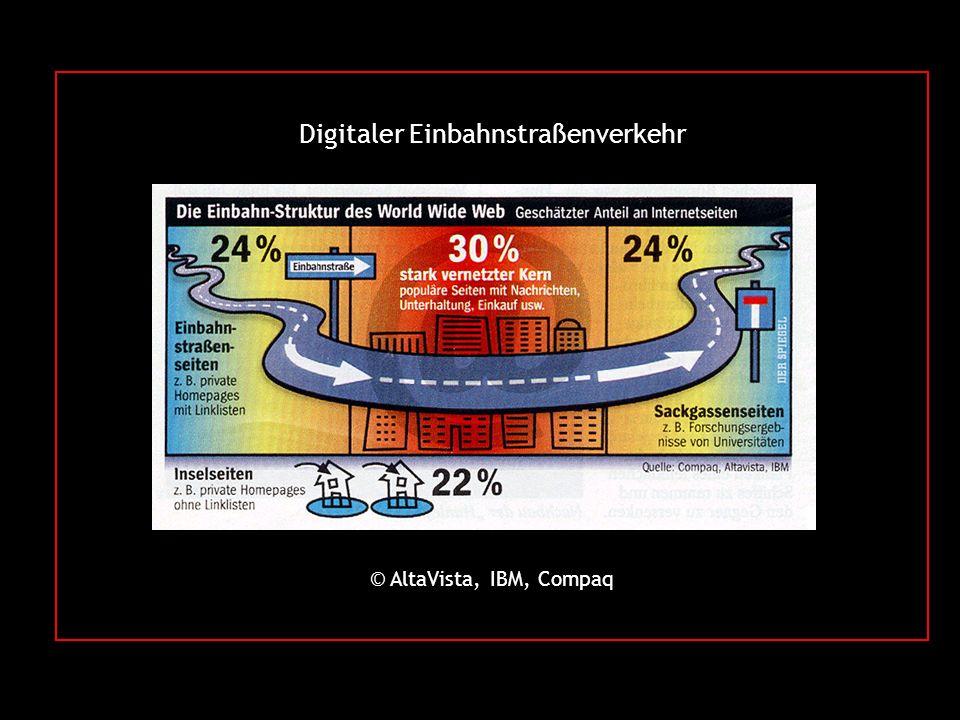 Digitaler Einbahnstraßenverkehr