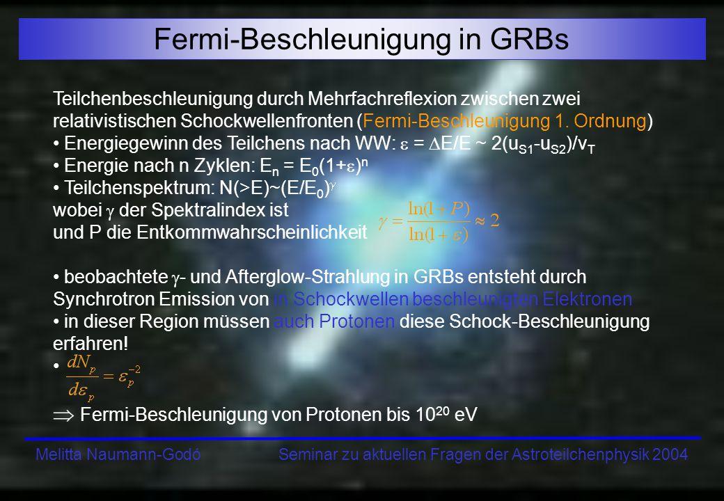 Fermi-Beschleunigung in GRBs