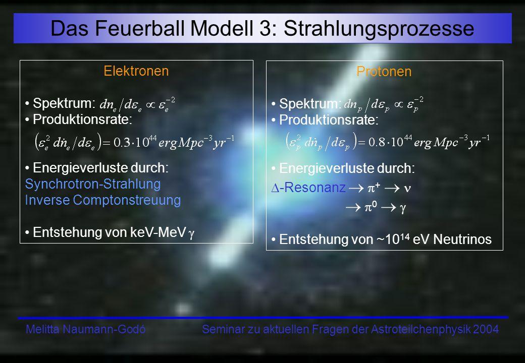 Das Feuerball Modell 3: Strahlungsprozesse