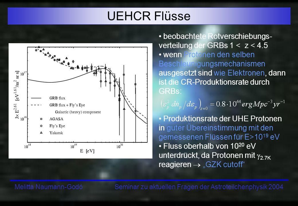 UEHCR Flüsse beobachtete Rotverschiebungs-verteilung der GRBs 1 < z < 4.5.