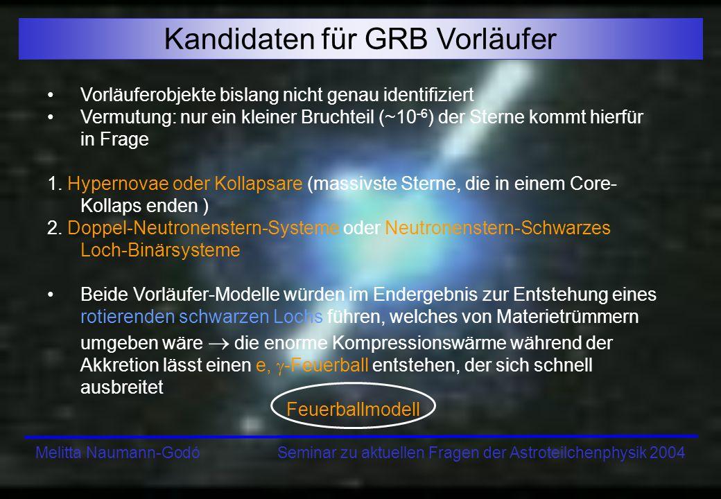 Kandidaten für GRB Vorläufer