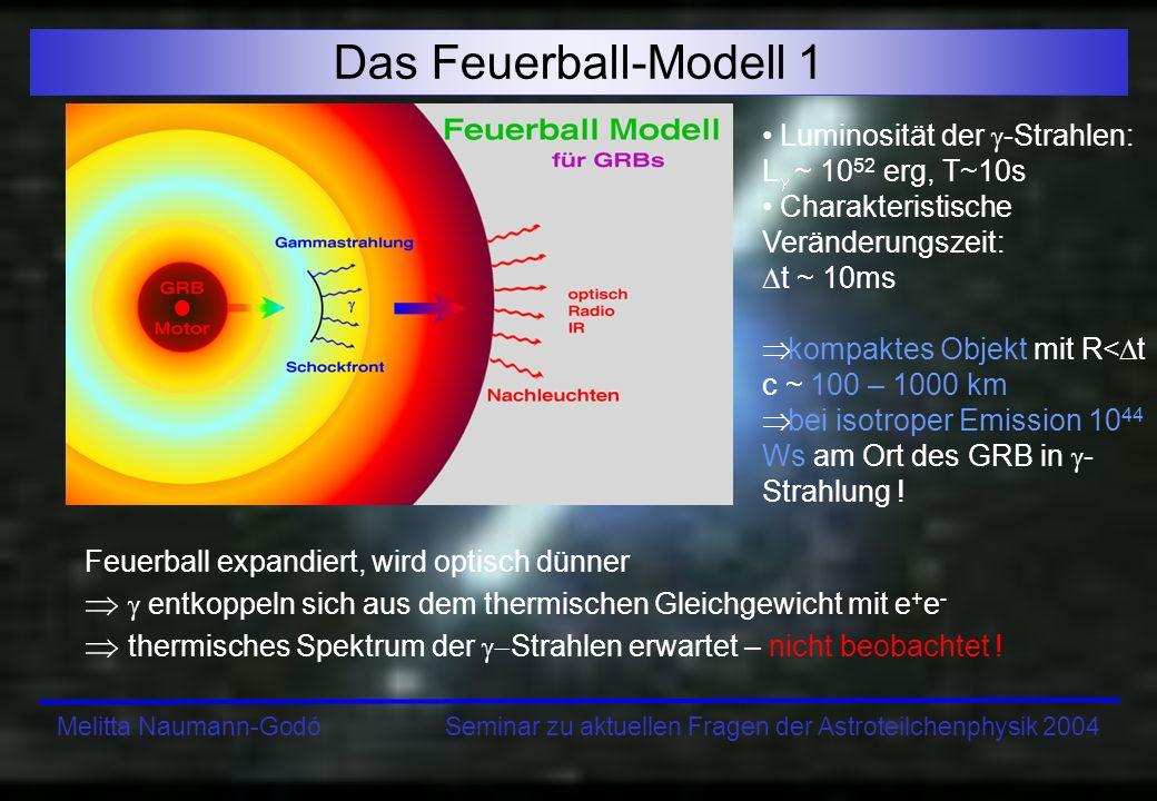 Das Feuerball-Modell 1 Luminosität der g-Strahlen: Lg ~ 1052 erg, T~10s. Charakteristische Veränderungszeit: