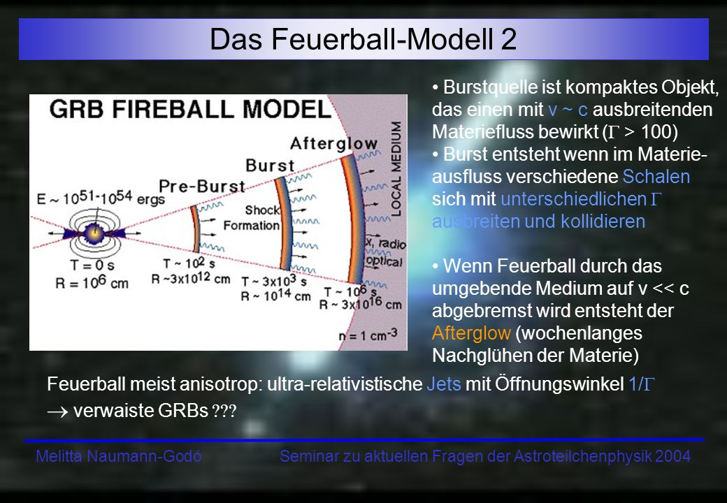 Das Feuerball-Modell 2 Burstquelle ist kompaktes Objekt, das einen mit v ~ c ausbreitenden Materiefluss bewirkt (G > 100)