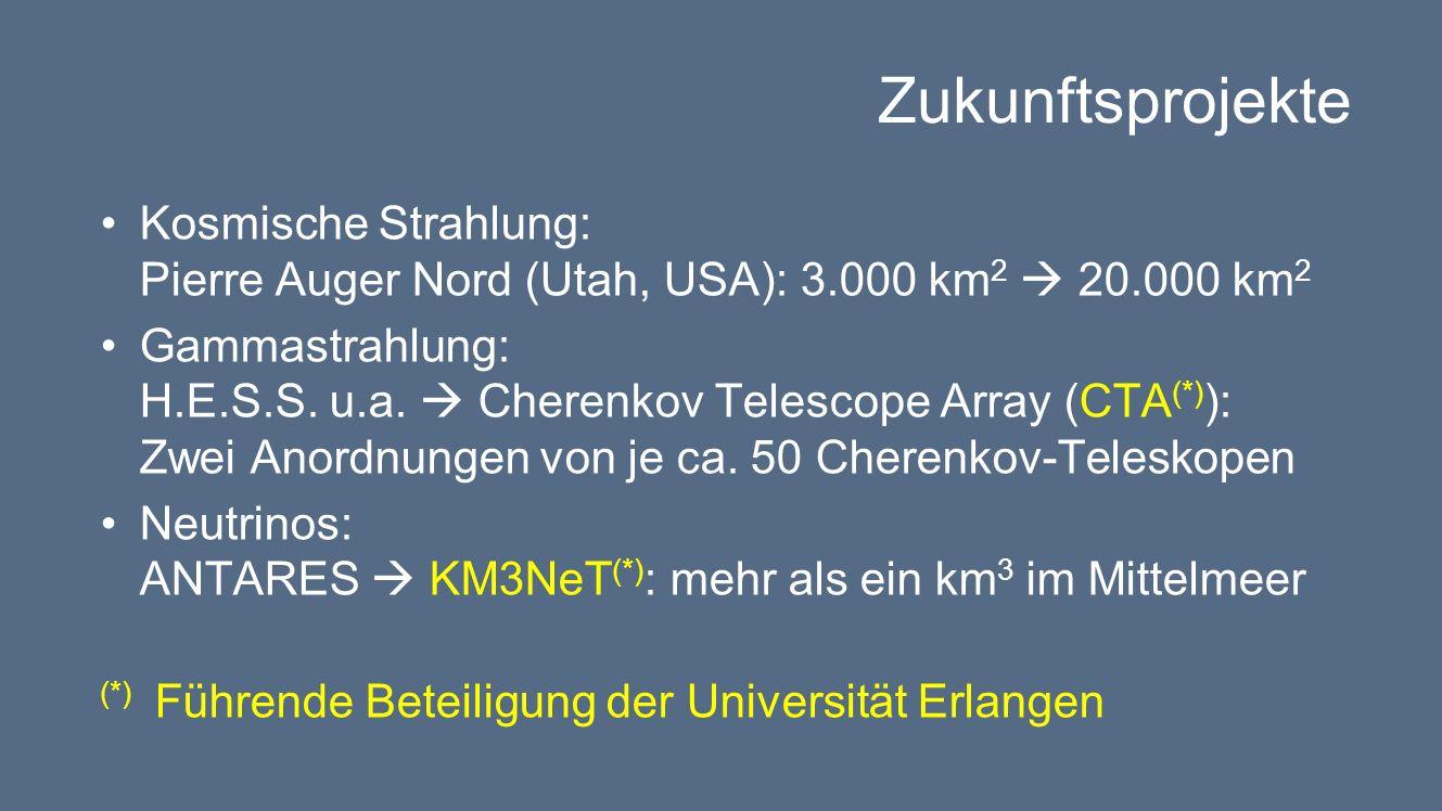 Zukunftsprojekte Kosmische Strahlung: Pierre Auger Nord (Utah, USA): 3.000 km2  20.000 km2.