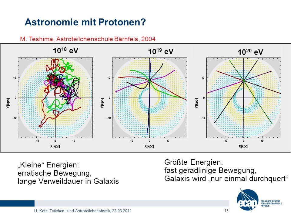 Astronomie mit Protonen