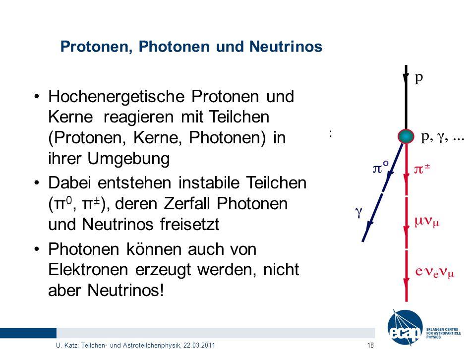 Protonen, Photonen und Neutrinos