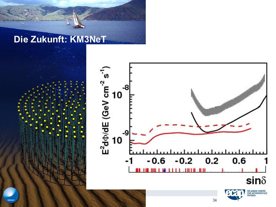 Die Zukunft: KM3NeT U. Katz: Teilchen- und Astroteilchenphysik, 22.03.2011