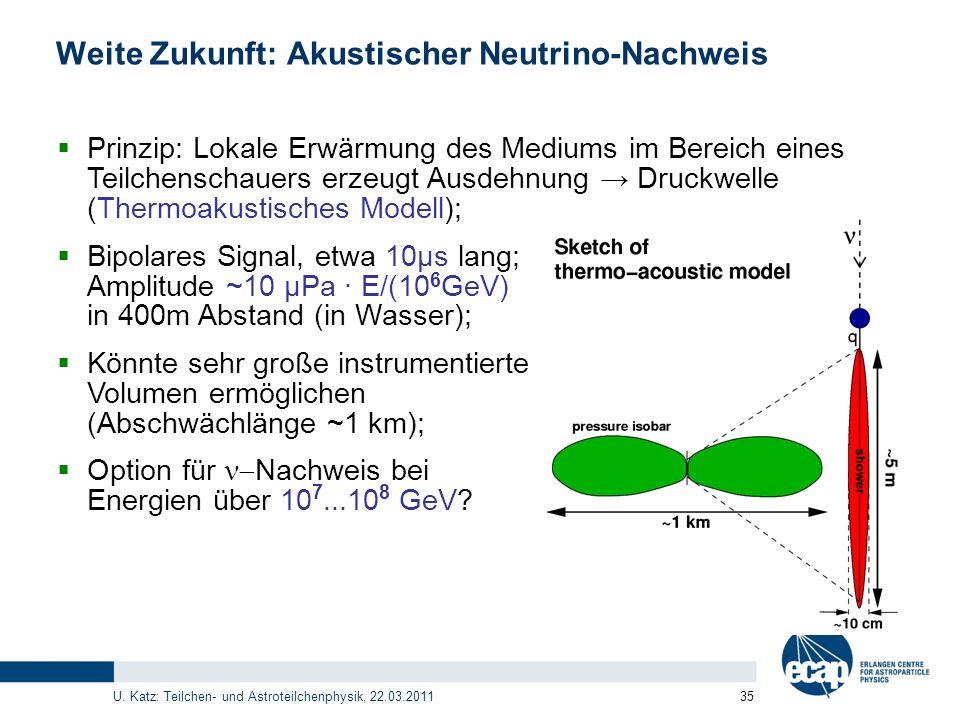 Weite Zukunft: Akustischer Neutrino-Nachweis