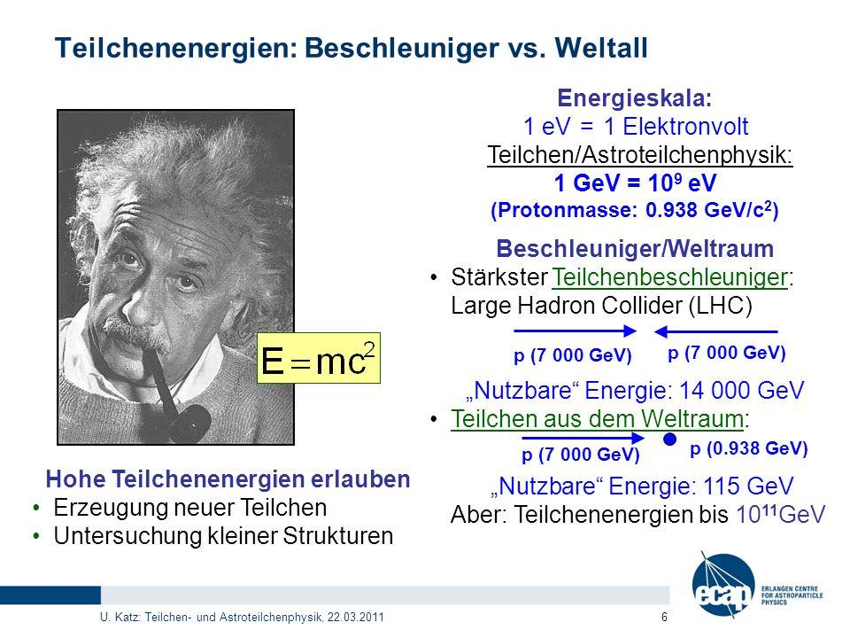 Teilchenenergien: Beschleuniger vs. Weltall