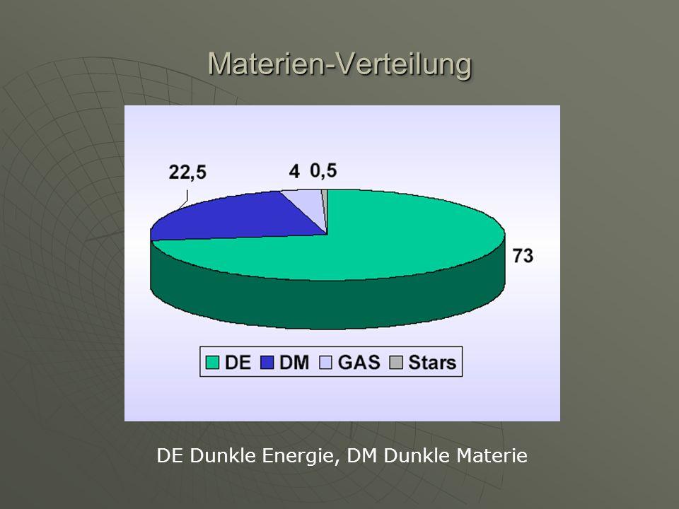 DE Dunkle Energie, DM Dunkle Materie