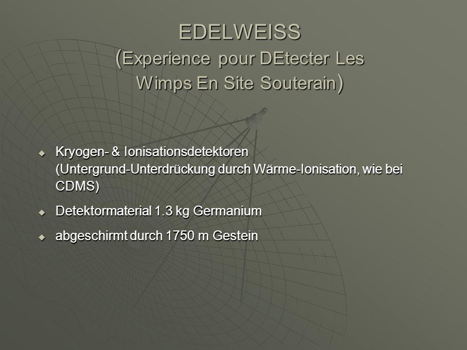 EDELWEISS (Experience pour DEtecter Les Wimps En Site Souterain)