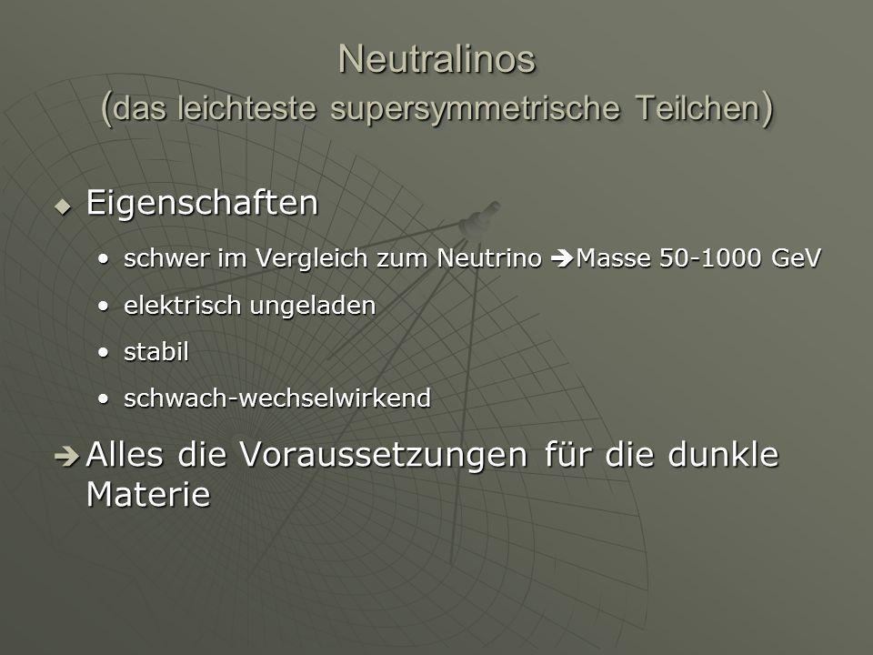 Neutralinos (das leichteste supersymmetrische Teilchen)