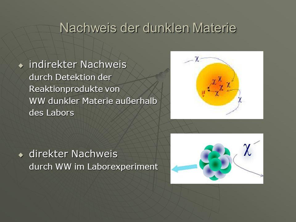 Nachweis der dunklen Materie
