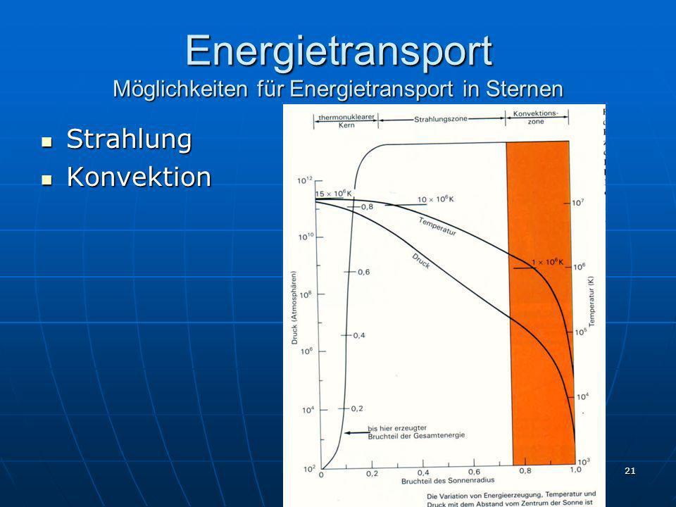 Energietransport Möglichkeiten für Energietransport in Sternen
