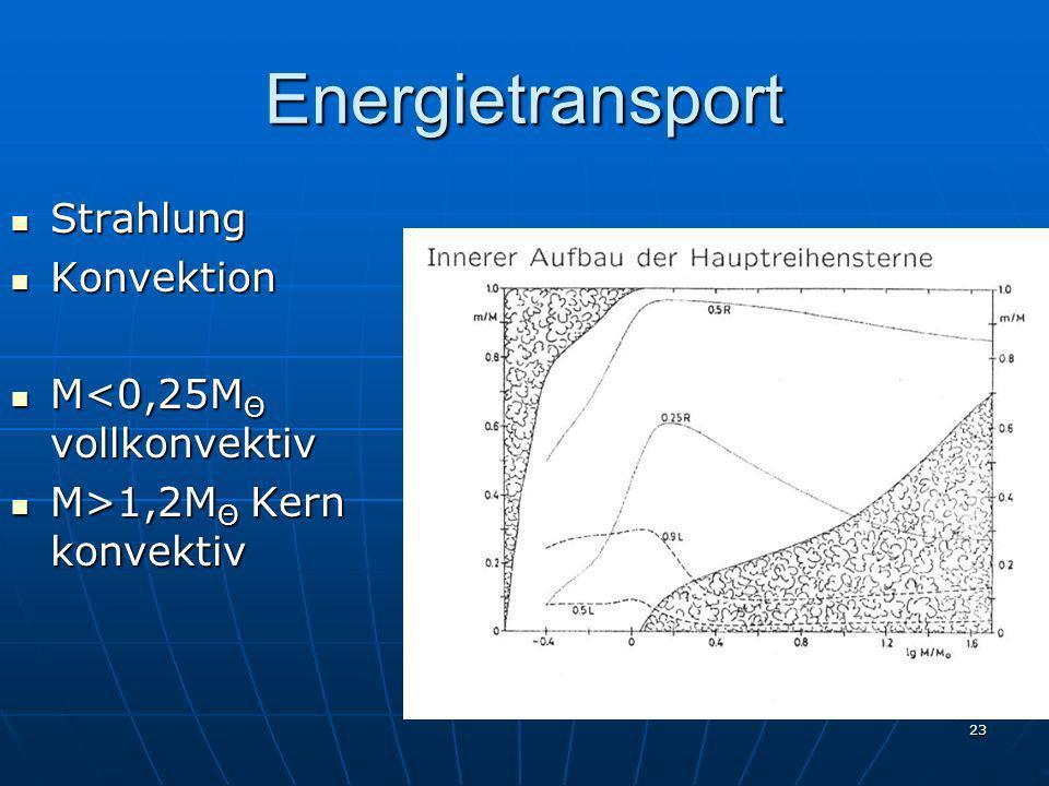 Energietransport Strahlung Konvektion M<0,25MΘ vollkonvektiv