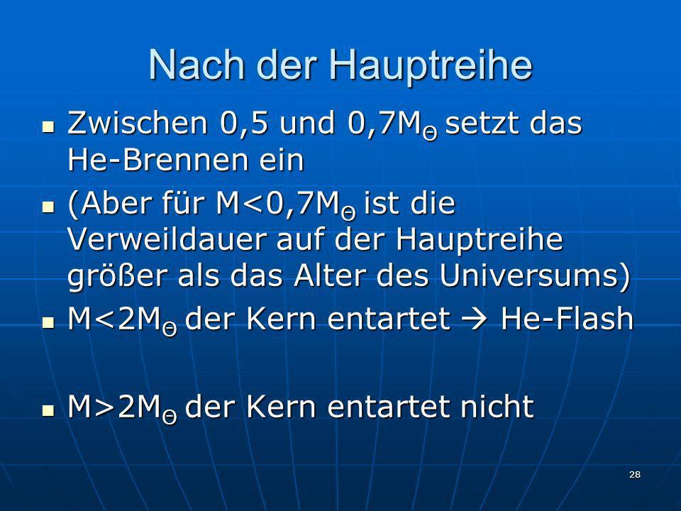 Nach der Hauptreihe Zwischen 0,5 und 0,7MΘ setzt das He-Brennen ein