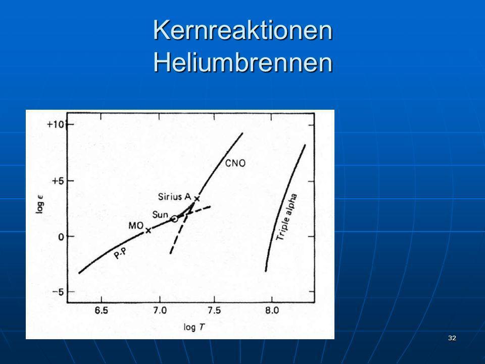 Kernreaktionen Heliumbrennen