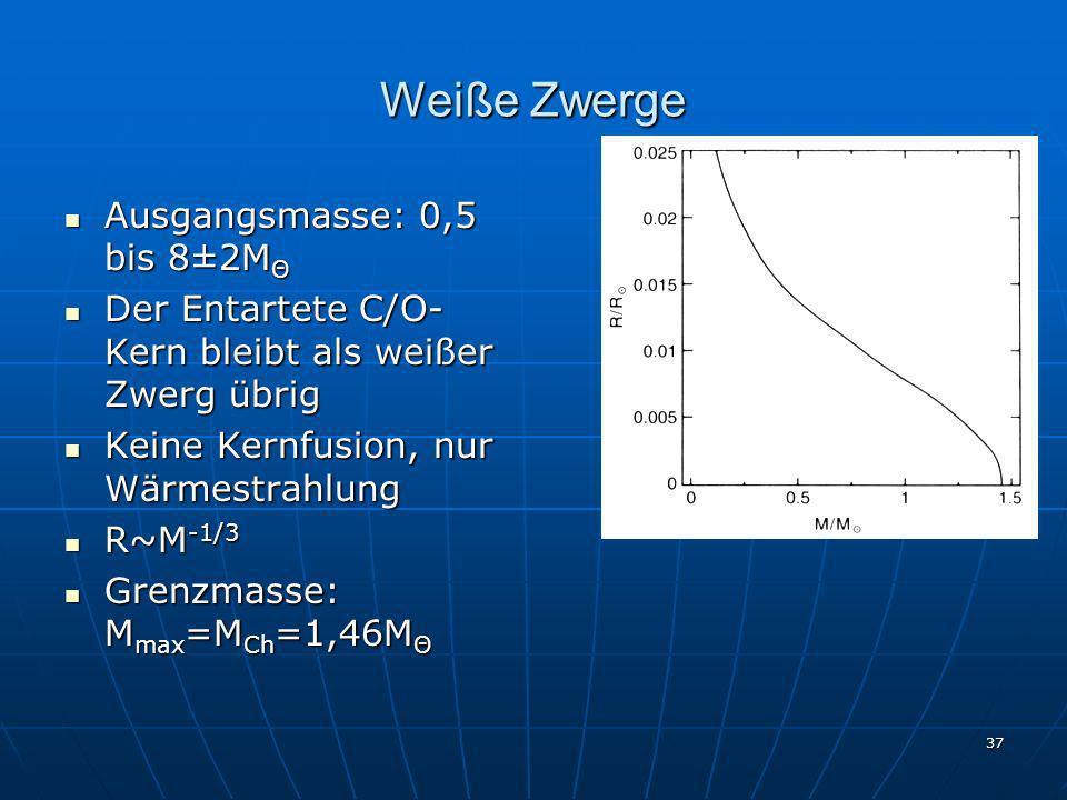 Weiße Zwerge Ausgangsmasse: 0,5 bis 8±2MΘ
