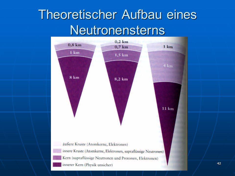 Theoretischer Aufbau eines Neutronensterns