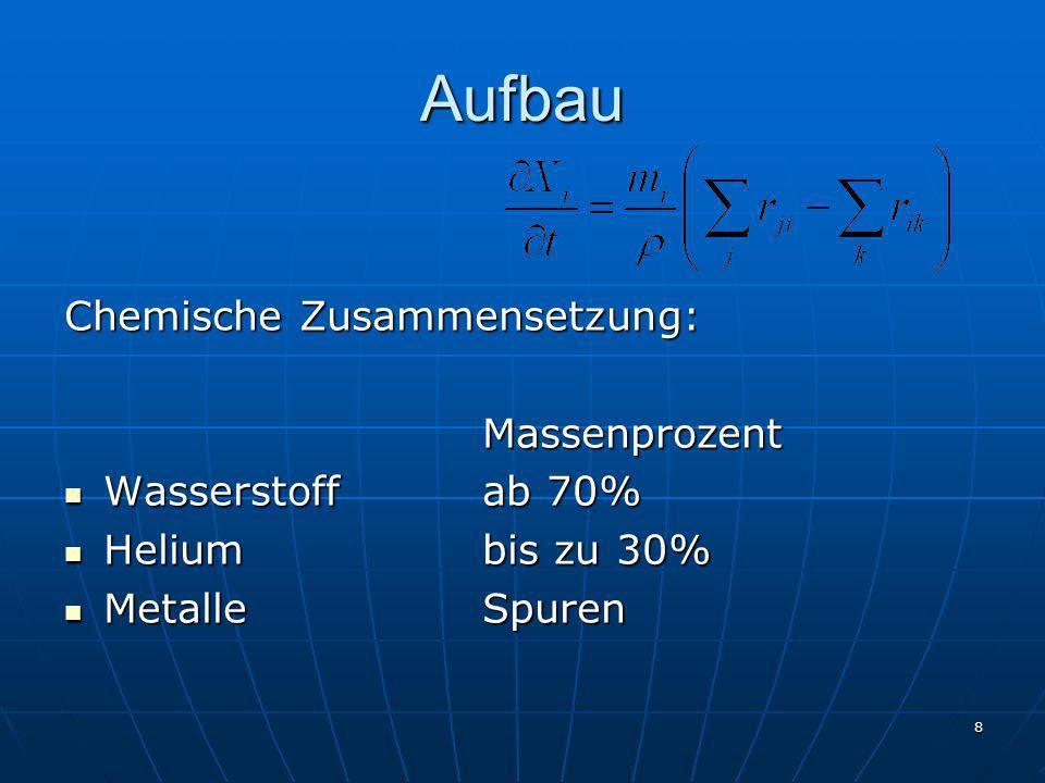 Aufbau Chemische Zusammensetzung: Massenprozent Wasserstoff ab 70%
