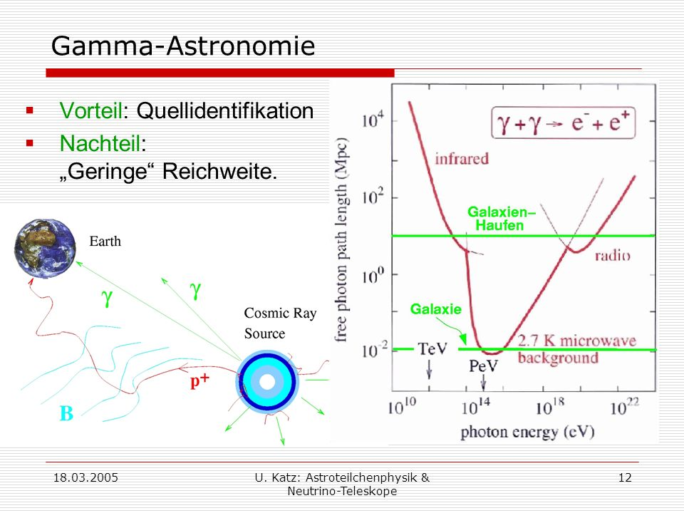 U. Katz: Astroteilchenphysik & Neutrino-Teleskope