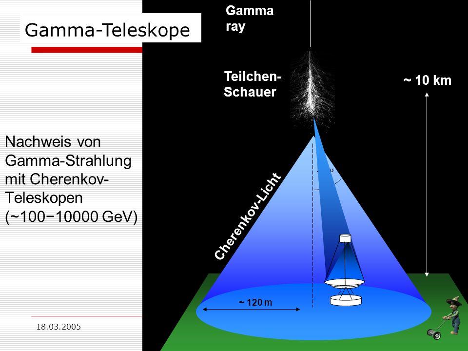 Nachweis von Gamma-Strahlung mit Cherenkov-Teleskopen (~100−10000 GeV)