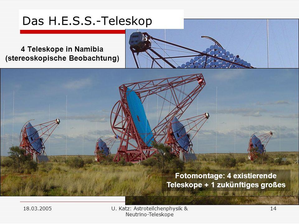 Das H.E.S.S.-Teleskop 4 Teleskope in Namibia (stereoskopische Beobachtung) Fotomontage: 4 existierende Teleskope + 1 zukünftiges großes.