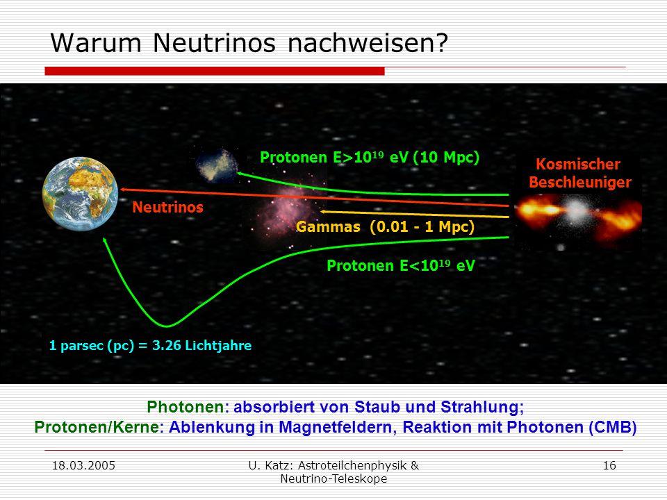 Warum Neutrinos nachweisen