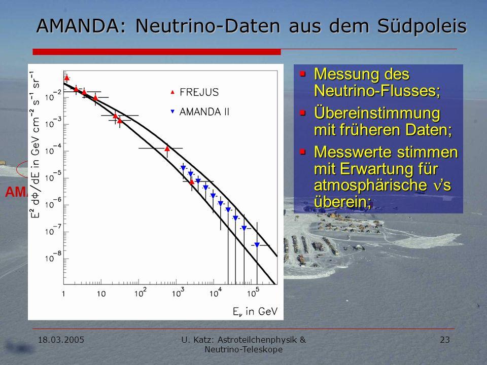 AMANDA: Neutrino-Daten aus dem Südpoleis