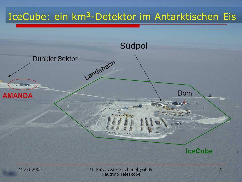 IceCube: ein km3-Detektor im Antarktischen Eis