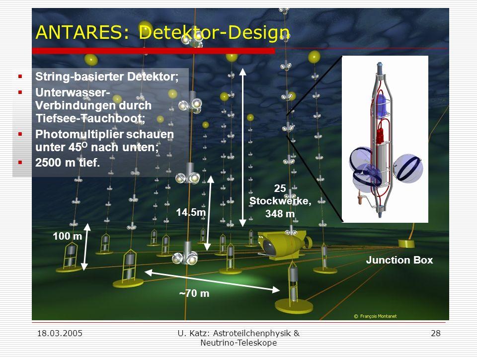 ANTARES: Detektor-Design