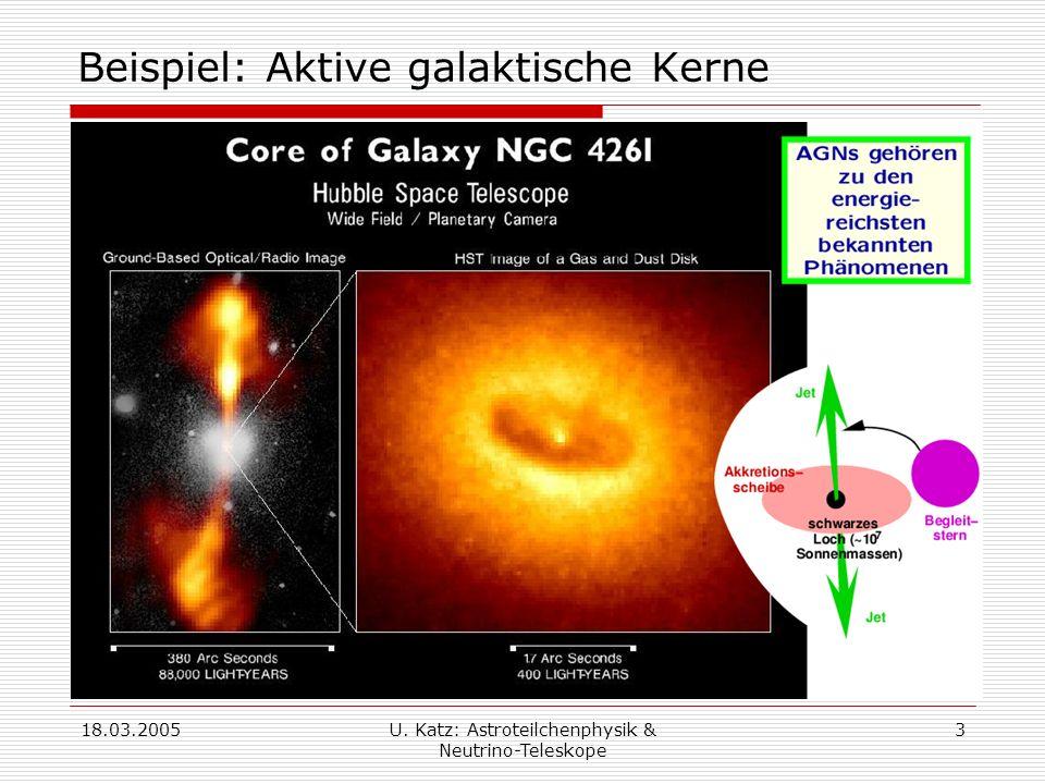 Beispiel: Aktive galaktische Kerne
