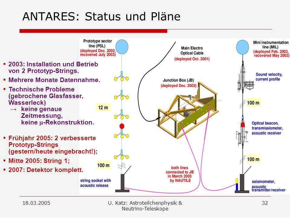 ANTARES: Status und Pläne