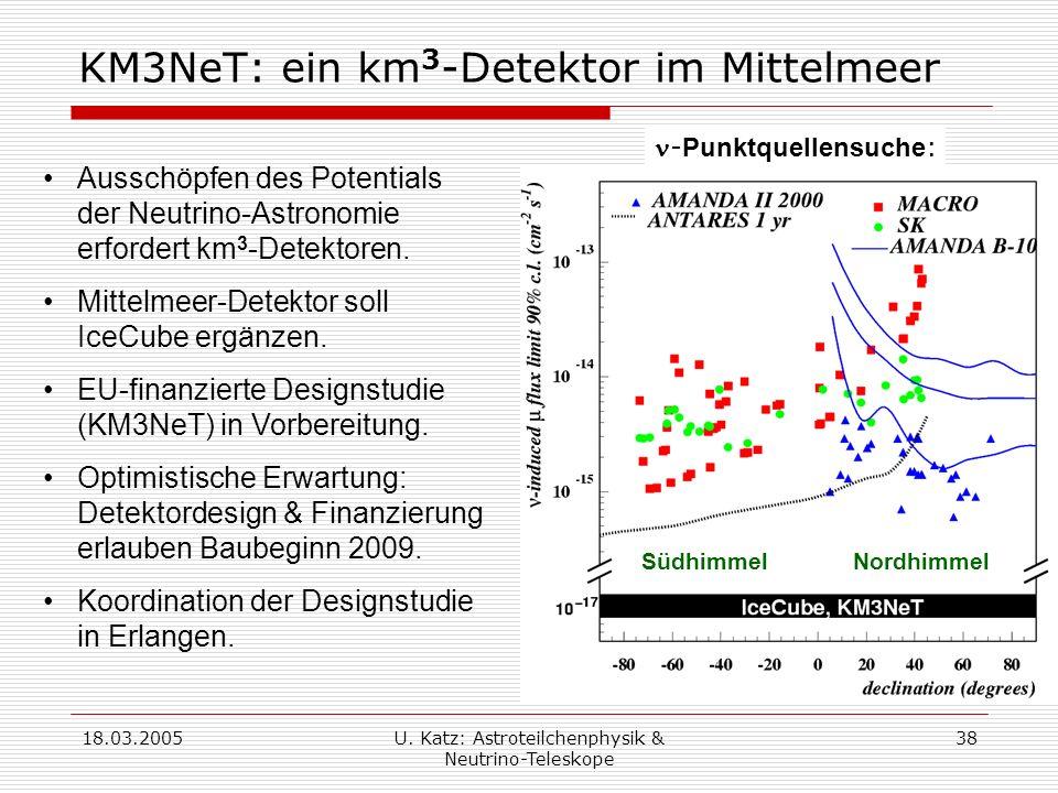 KM3NeT: ein km3-Detektor im Mittelmeer