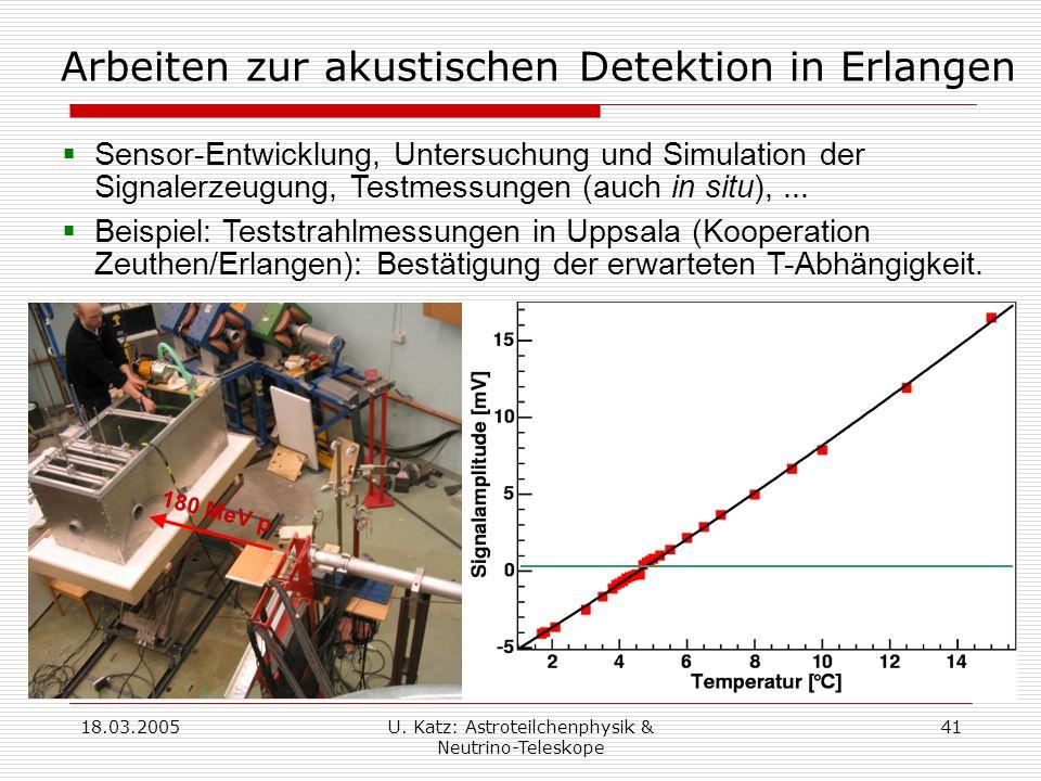 Arbeiten zur akustischen Detektion in Erlangen