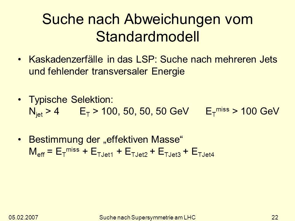 Suche nach Abweichungen vom Standardmodell