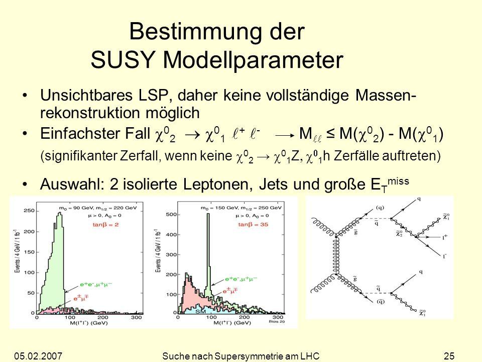 Bestimmung der SUSY Modellparameter