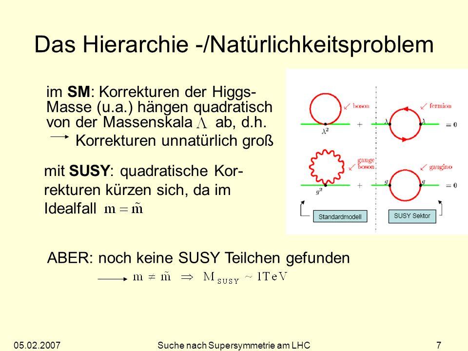 Das Hierarchie -/Natürlichkeitsproblem