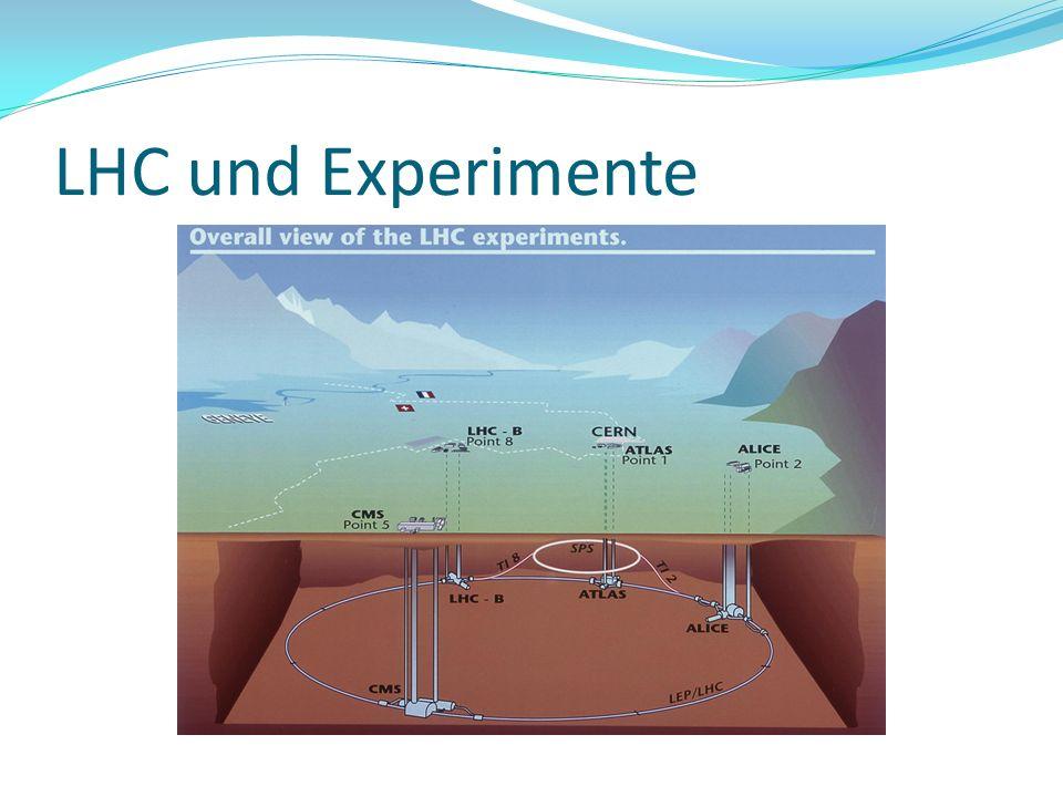 LHC und Experimente