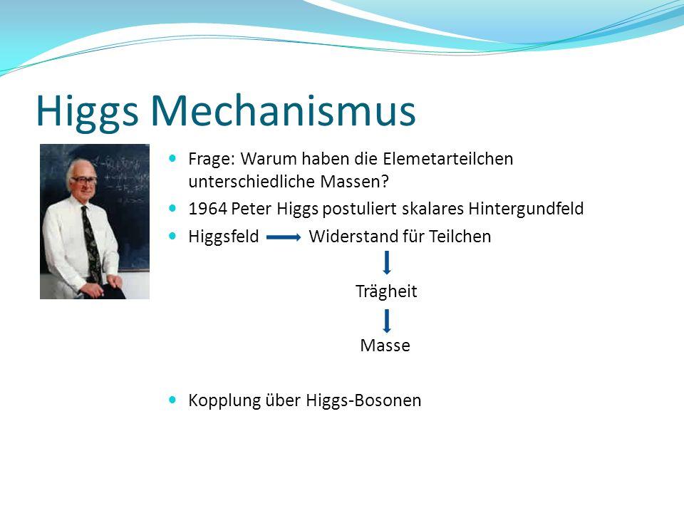 Higgs Mechanismus Frage: Warum haben die Elemetarteilchen unterschiedliche Massen 1964 Peter Higgs postuliert skalares Hintergundfeld.