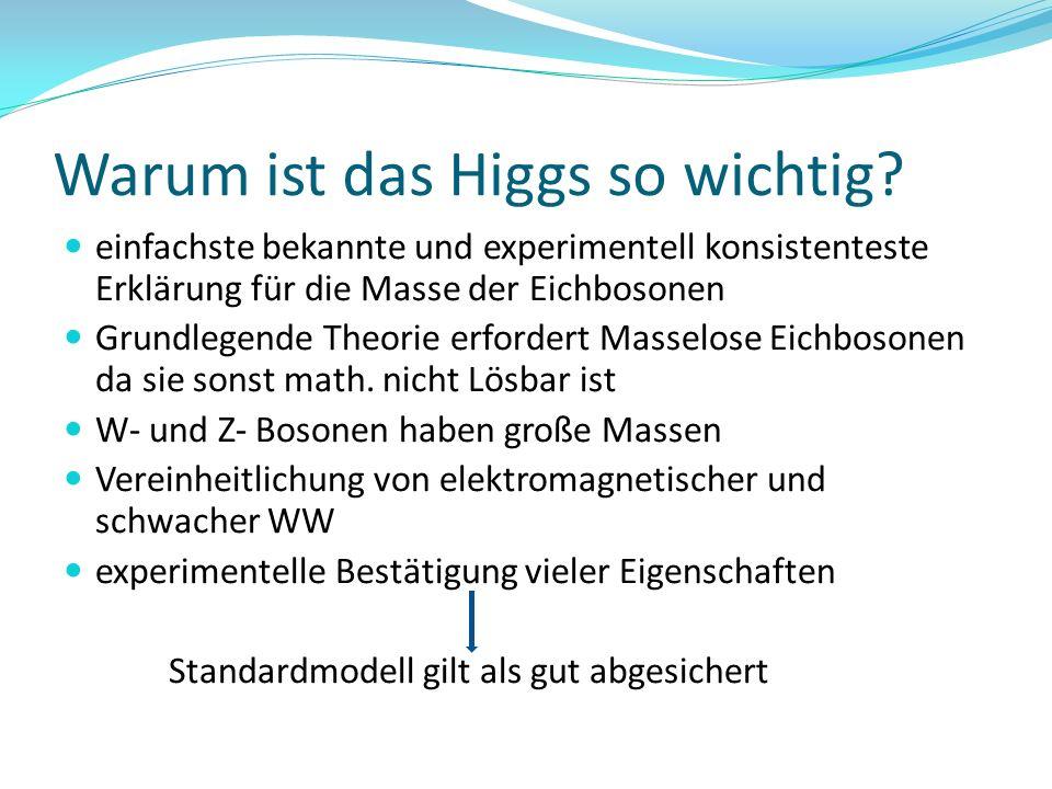Warum ist das Higgs so wichtig