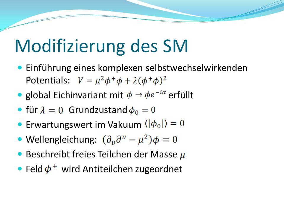 Modifizierung des SM Einführung eines komplexen selbstwechselwirkenden Potentials: global Eichinvariant mit erfüllt.