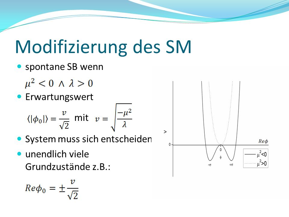 Modifizierung des SM spontane SB wenn Erwartungswert mit