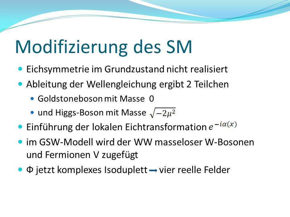 Modifizierung des SM Eichsymmetrie im Grundzustand nicht realisiert