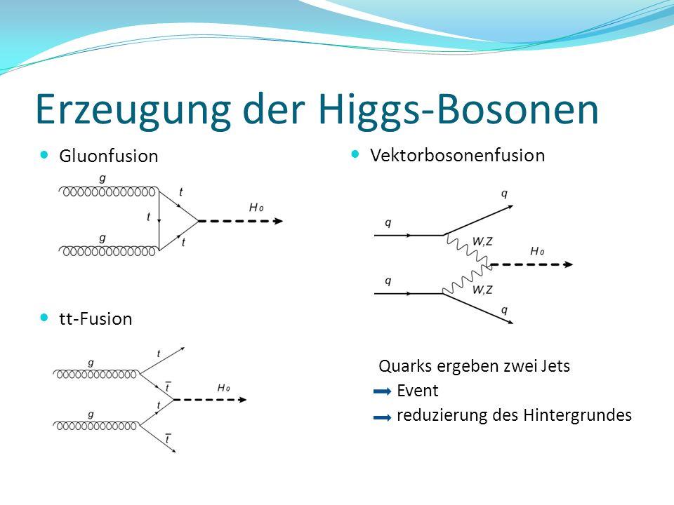 Erzeugung der Higgs-Bosonen