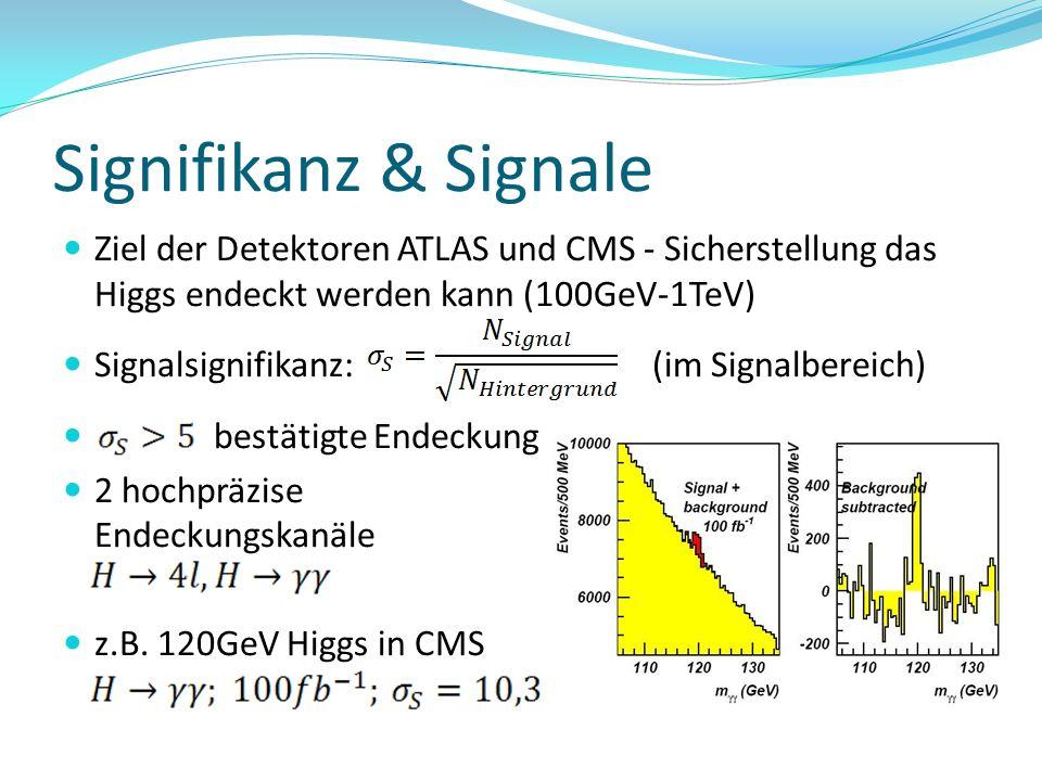 Signifikanz & Signale Ziel der Detektoren ATLAS und CMS - Sicherstellung das Higgs endeckt werden kann (100GeV-1TeV)