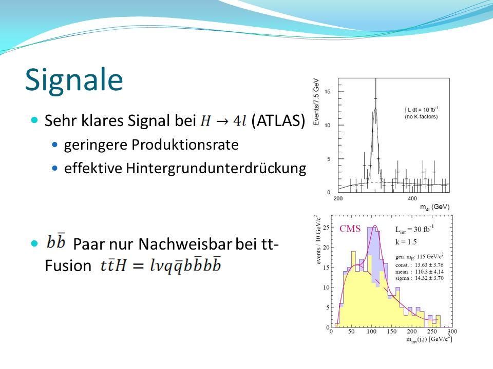 Signale Sehr klares Signal bei (ATLAS)