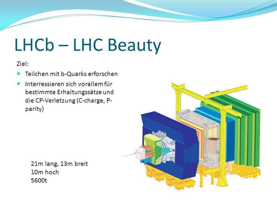 LHCb – LHC Beauty Ziel: Teilchen mit b-Quarks erforschen