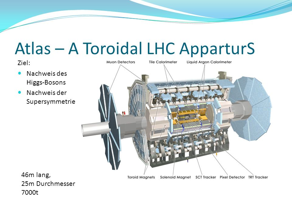 Atlas – A Toroidal LHC ApparturS